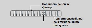 Дренажный материал J-DRain