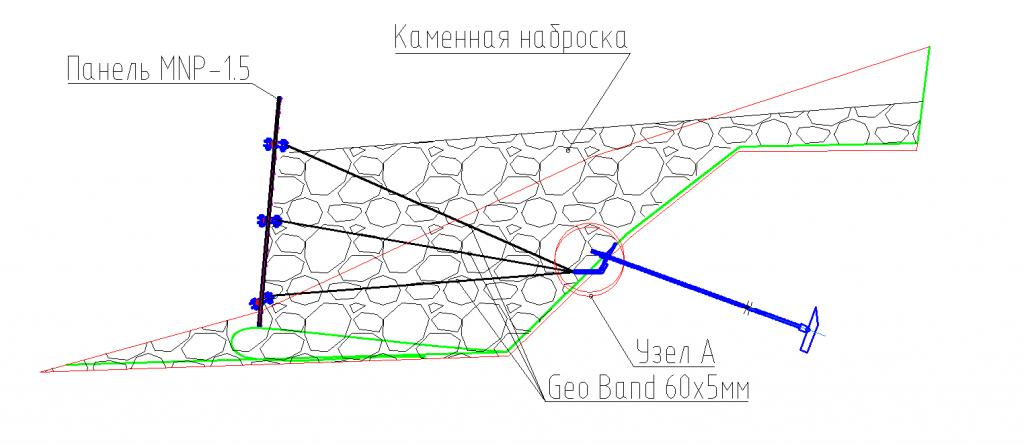 арматурная панель для защиты склонов